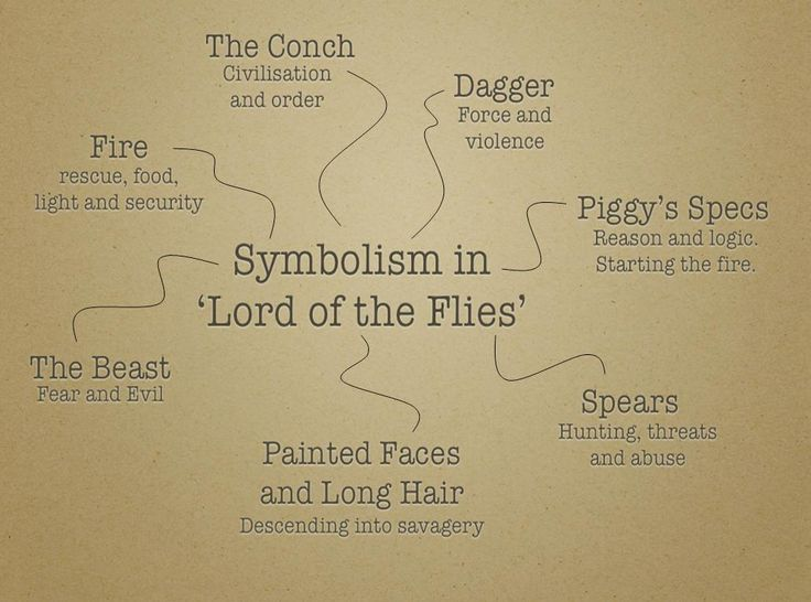 Symbolism The Sources Of All Stories